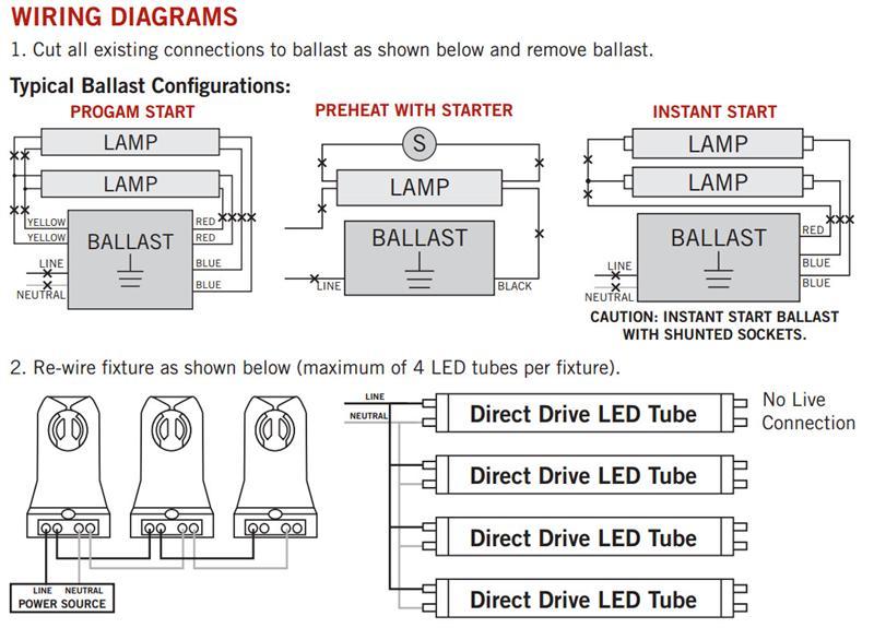 Awe Inspiring Lithonia Lighting T8 Wiring Diagram Wiring Diagram Database Wiring Digital Resources Spoatbouhousnl