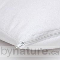 Waterproof Pillow Protectors in Canada.