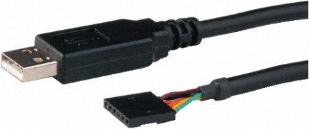 TTL RS232 to USB convertors