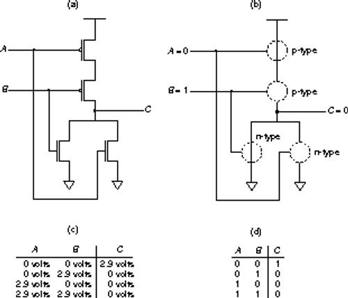 logic diagram of nor gate