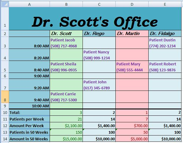 Week 10 homework -- Microsoft Excel Doctor Appointments