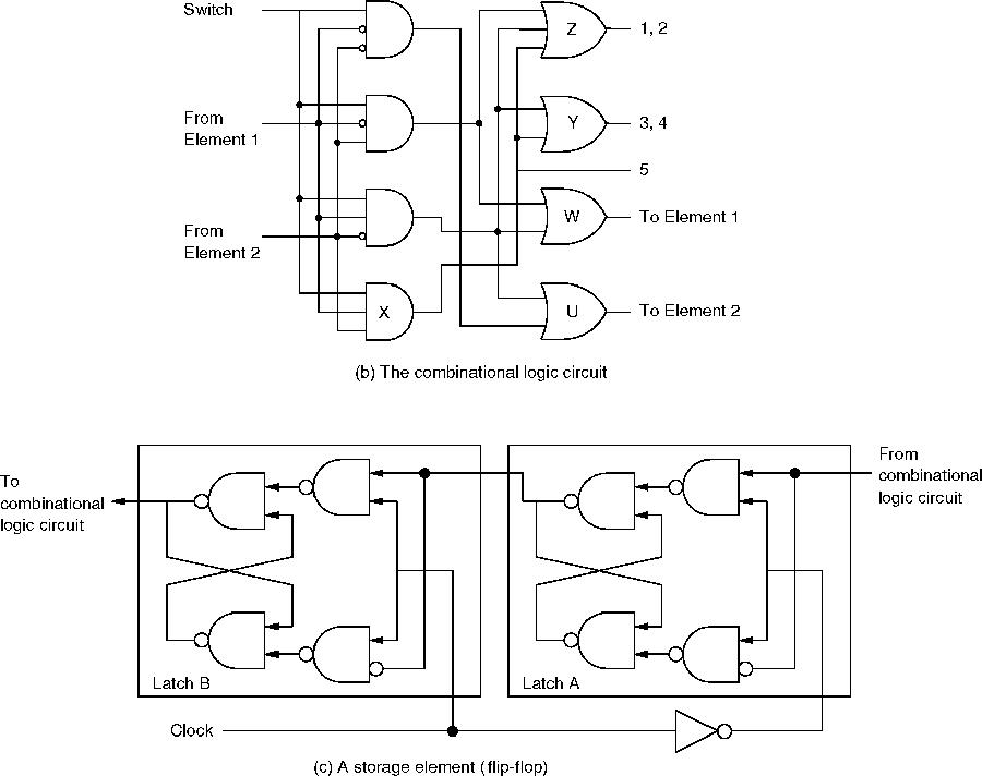 internal circuit diagram of cpu