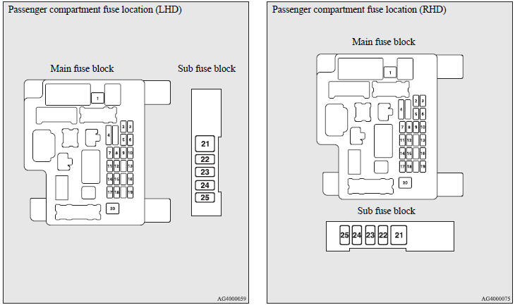 03 Outlander Fuse Box Download Wiring Diagram