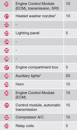 Volvo Xc60 Fuse Box Wiring Diagram 2019