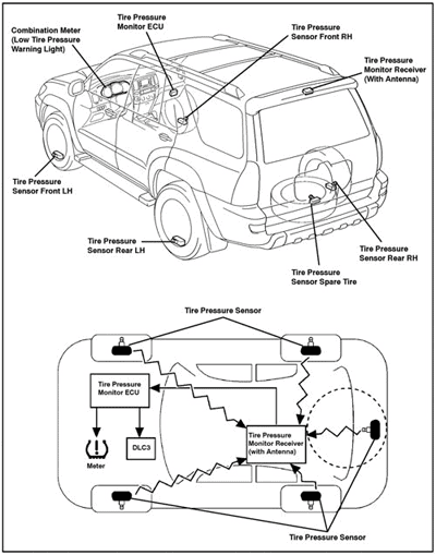 2007 jeep liberty abs wiring diagram