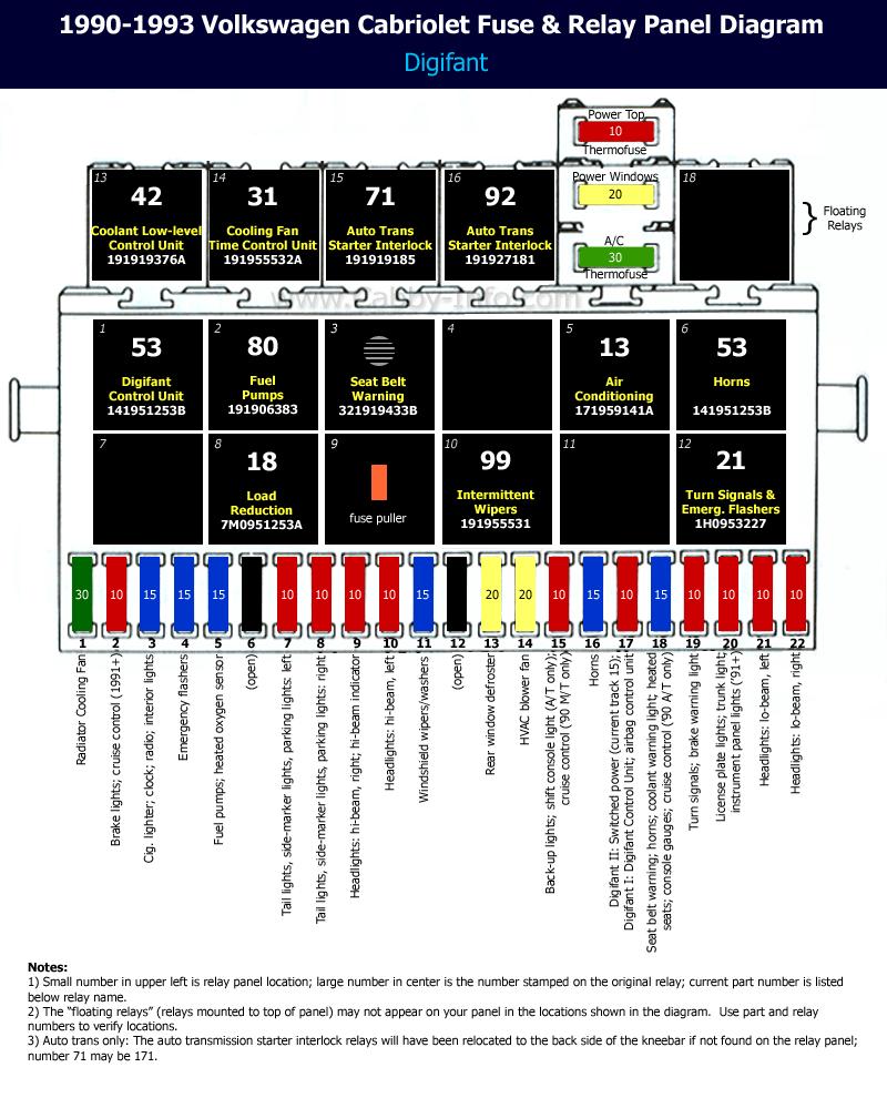 mk1 rabbit fuse box diagram