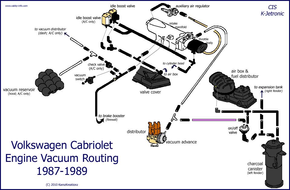 1990 mercury sable wiring diagram