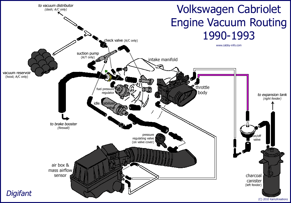 2004 vw gti engine diagram