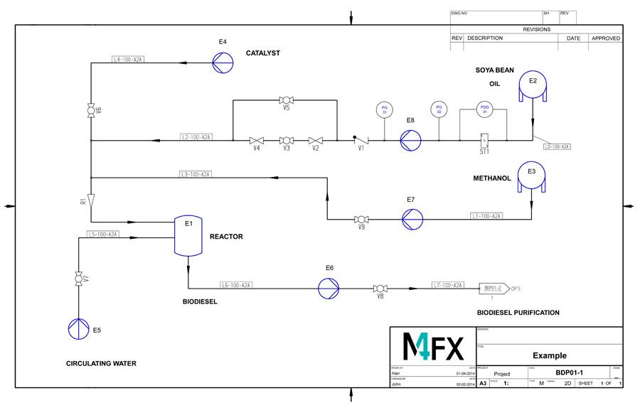 PID Software Download M4 PID FX CAD Schroer