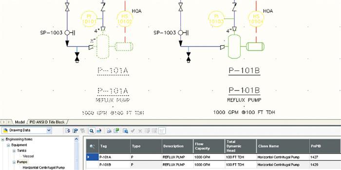 AutoCAD PID 2009 (Cadalyst Labs Review) Cadalyst