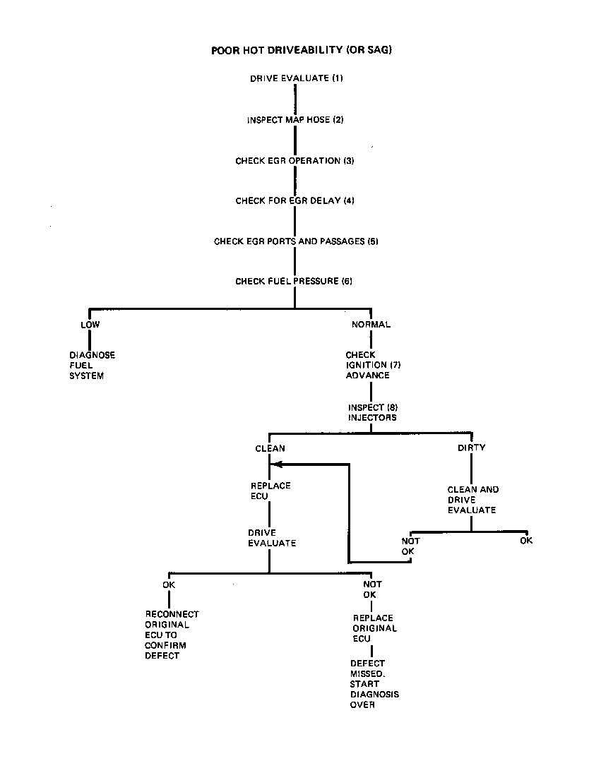 5 Wire Relay Wiring Diagram Gm Seville Auto Electrical