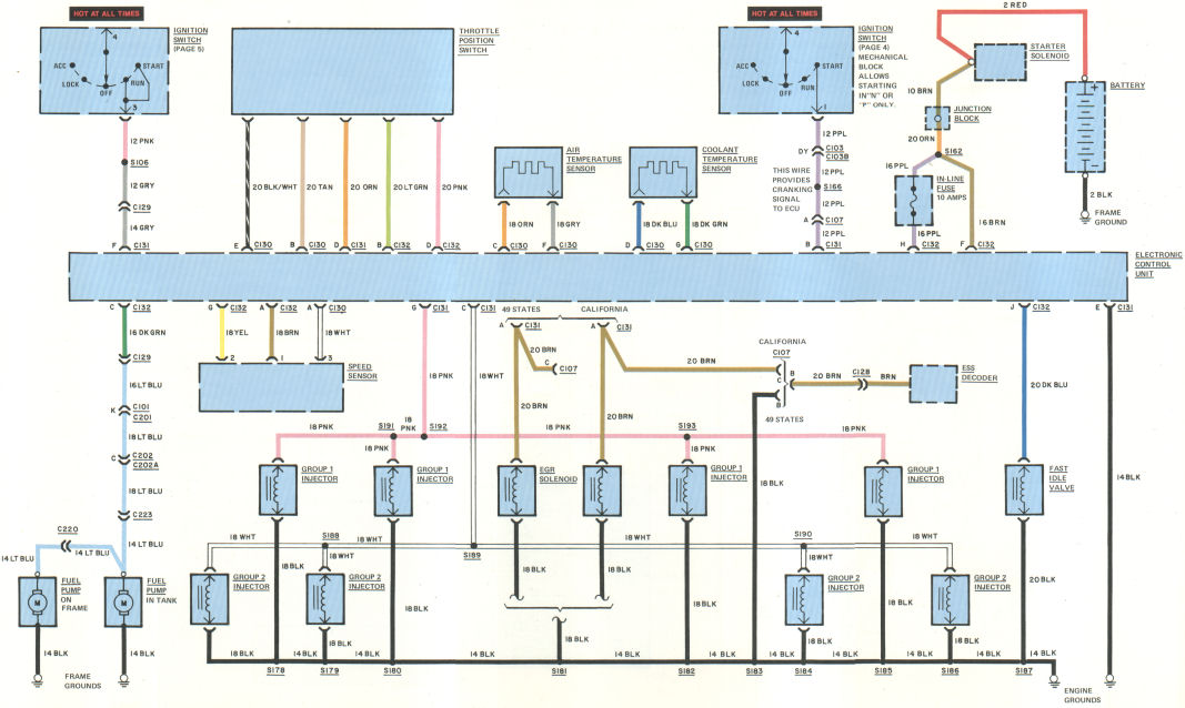 Gauge Wiring Diagrams 1978 Cadillac Seville - Wiring Diagrams Schema