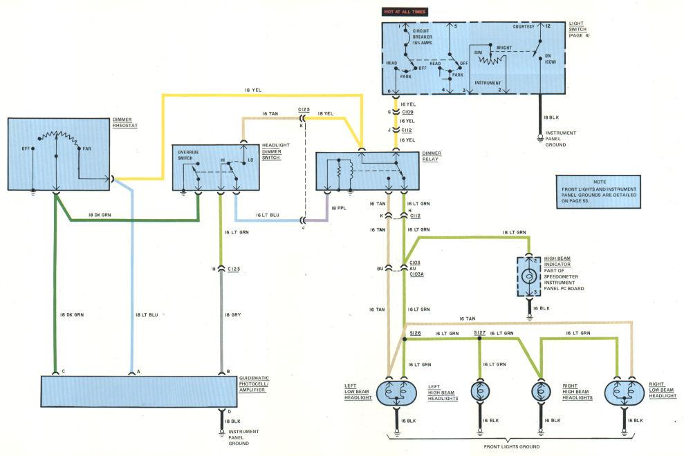 1977 Cadillac Headlight Wiring Diagram - 7pejujtasnewtradinginfo \u2022