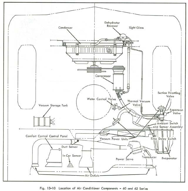 1968 cadillac ac wiring diagram
