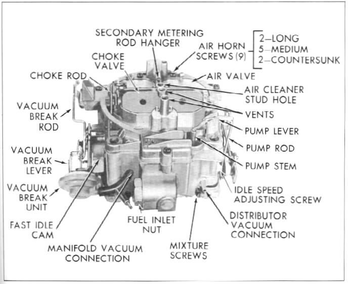 cadillac 472 engine diagram