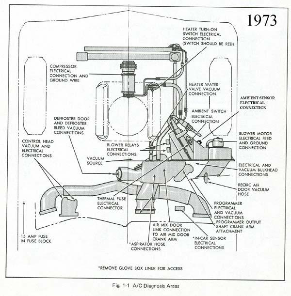 1973 cadillac bedradings schema