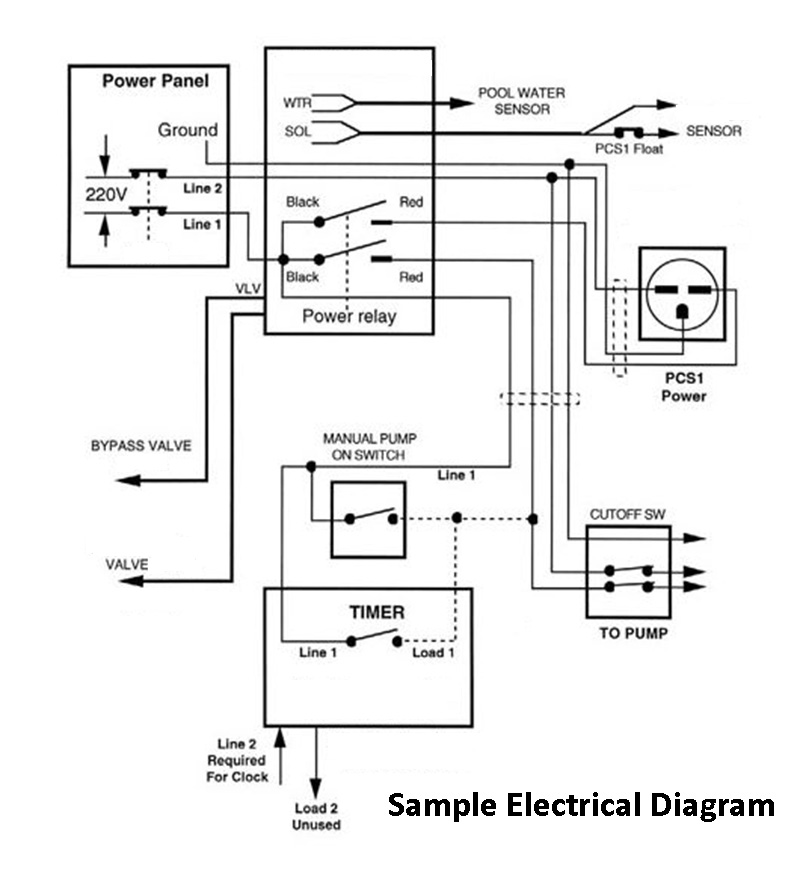 Candlestick Wiring Diagram Index listing of wiring diagrams