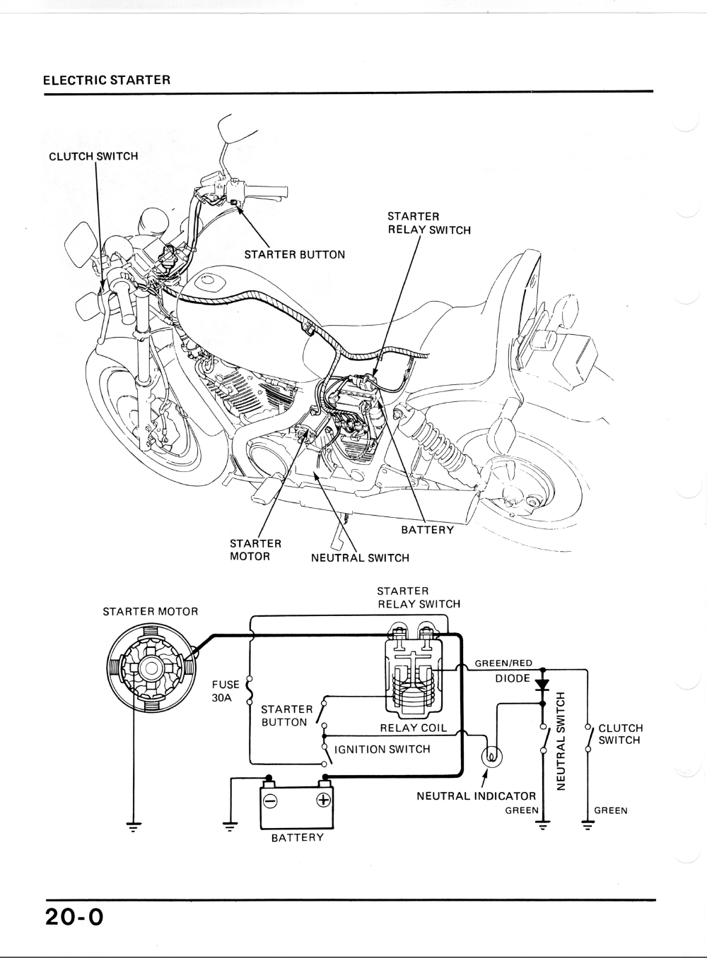 1984 honda shadow vt700 wiring diagram