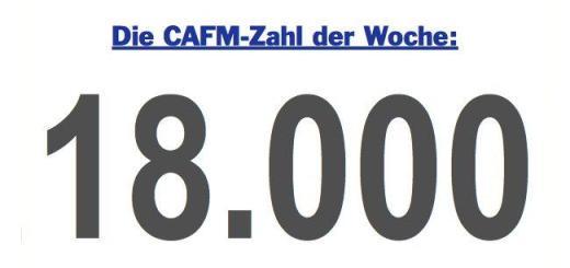 Durchschnittlich 18.000 Euro ist die Ersparnis durch Projektarbeiten von Absolventen berufsbegleitender FM-Ausbildungsgänge
