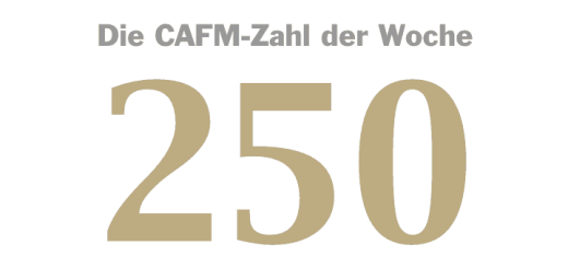 Die CAFM-Zahl der Woche ist die 250 - für die Zahl der Kilowattstunden, die eine einzige Bitcoin-Überweisung verschlingt