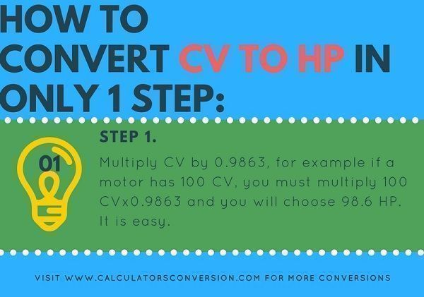 conversion cv hp