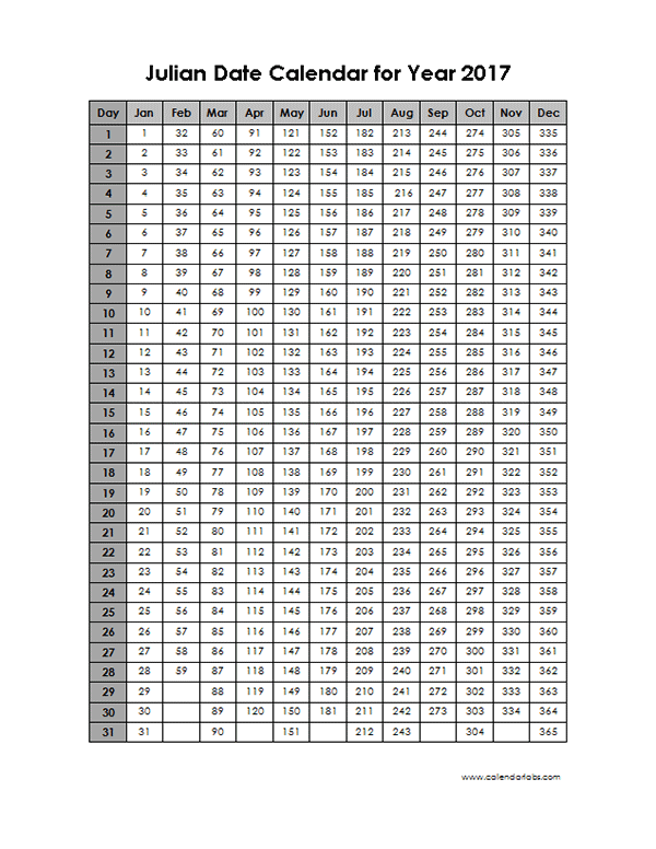 Yearly Calendar Of Days And Facts Contractor Performance Assessment Reporting System 2017 Yearly Julian Calendar Free Printable Templates