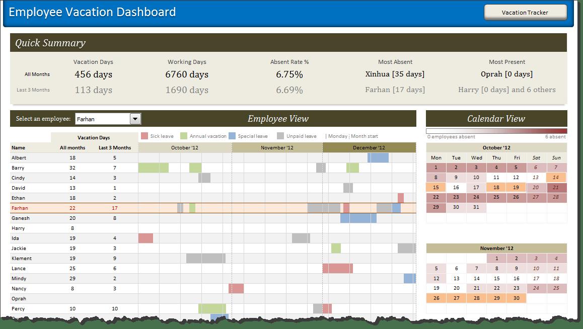2014 Employee Vacation Calendar Template 2013 Employee Vacation Tracking Calendar Template Vacation Calendar In Excel Calendar Template 2017