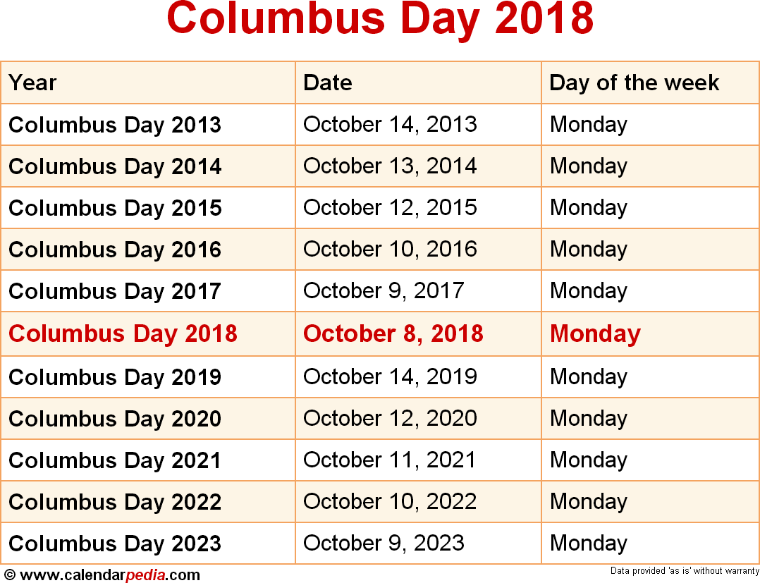 When Is Columbus Day 2018 2019 Dates Of Columbus Day