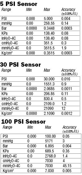 read the pc power supply specifications
