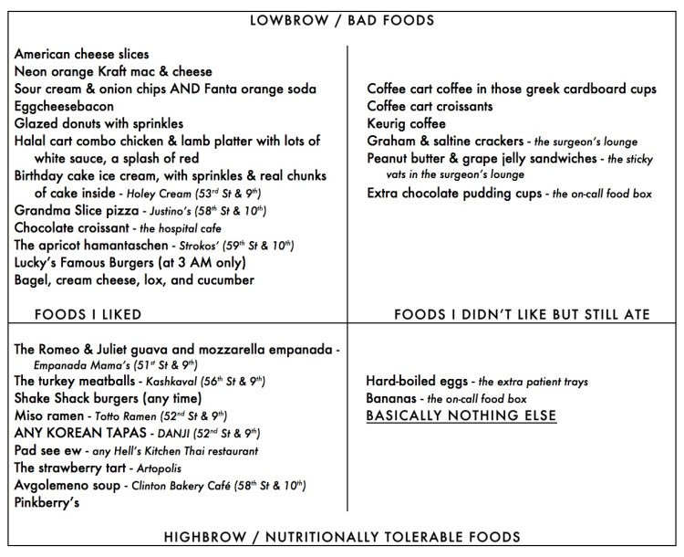 residency food table copy
