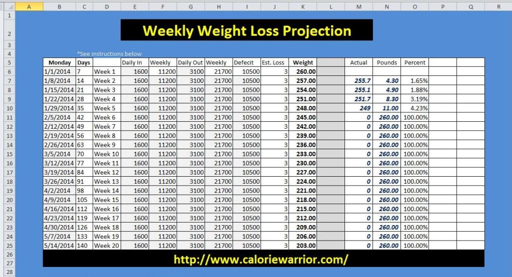 weight loss template for numbers - Jolivibramusic