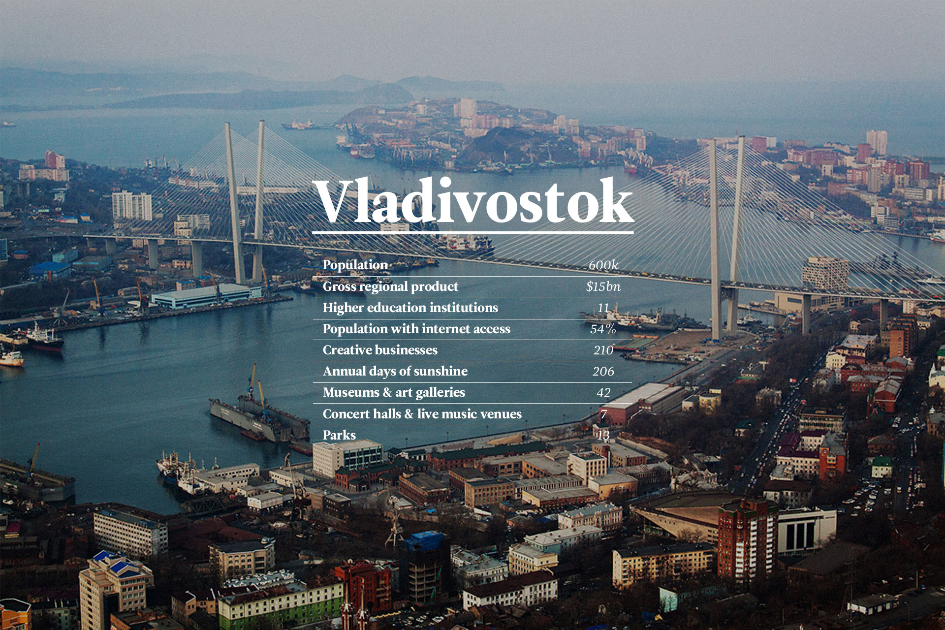 Winter Wallpaper Full Hd Creative Cities 2014 From Moscow To Vladivostok Our List