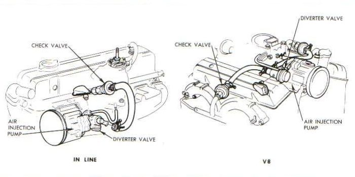 Camaro Engine Diagram Electronic Schematics collections