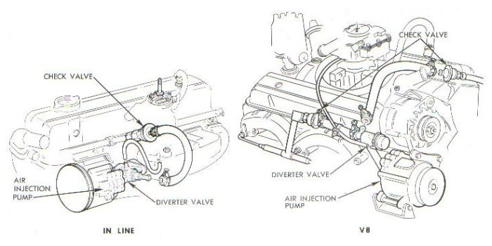 1968 Chevrolet Camaro Wiring Diagram circuit diagram template