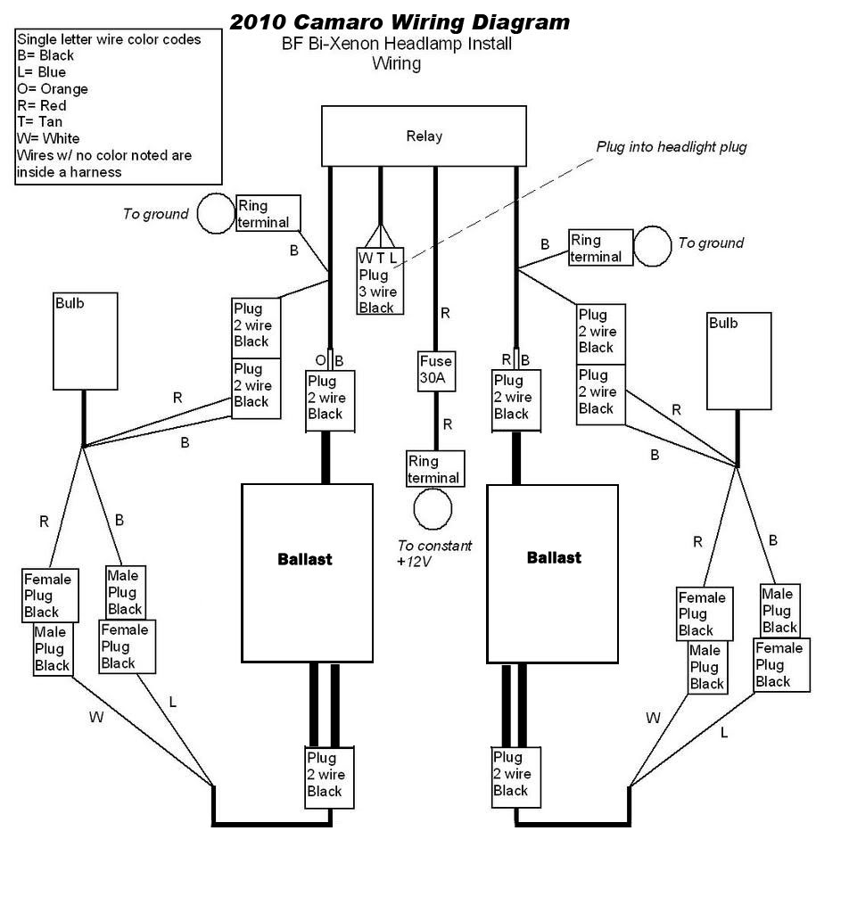 2010 camaro wiring harness diagram