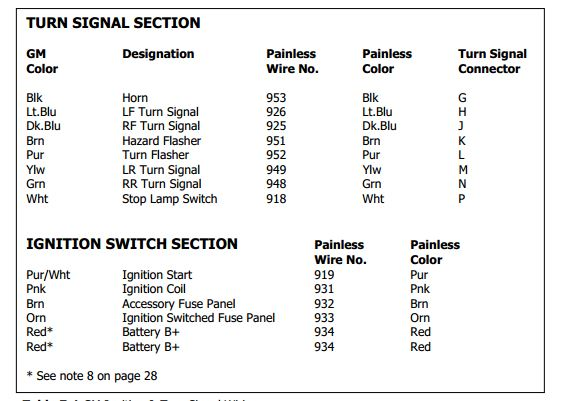 Pontiac Turn Signal Wiring Diagram Schematic Diagram Electronic