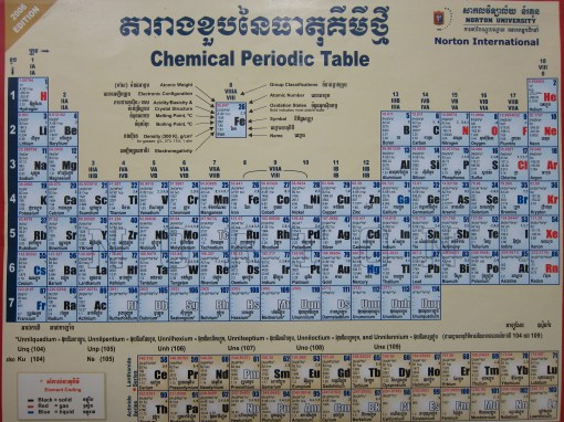 Chemical Periodic Table2