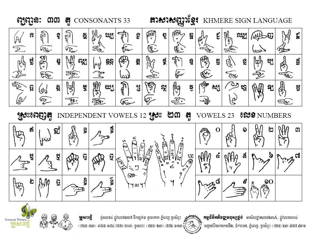 khmere_sign_language