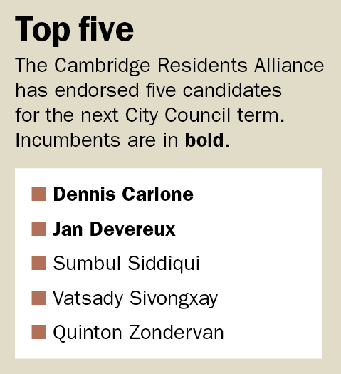 Cambridge Residents Alliance endorses City Council candidates for - what are candidate endorsement letters