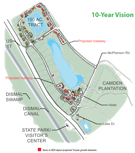 Camden Eco Industrial Park