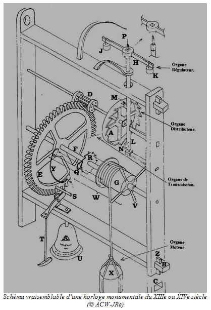 falconports schema moteur mecanisme