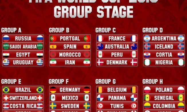 world cup 2018 game times australia pdf