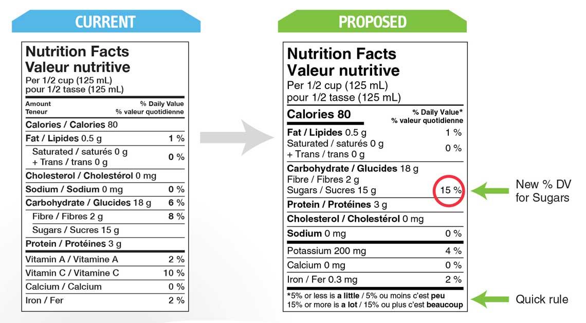 Ingredient label template jobsbillybullockus – Ingredient Label Template