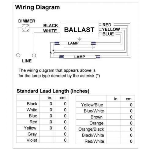 Advance Dimming Ballast Wiring Diagram Philips Advance Iez 2s24 D 35m 28w 2 X F24t5ho