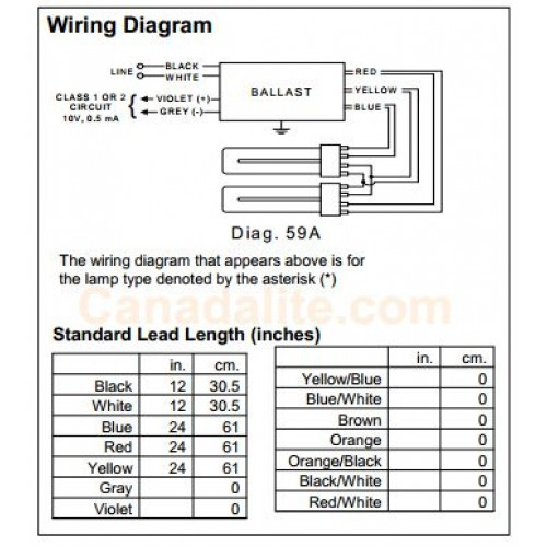 Advance Ballast Wiring Diagram from i0.wp.com
