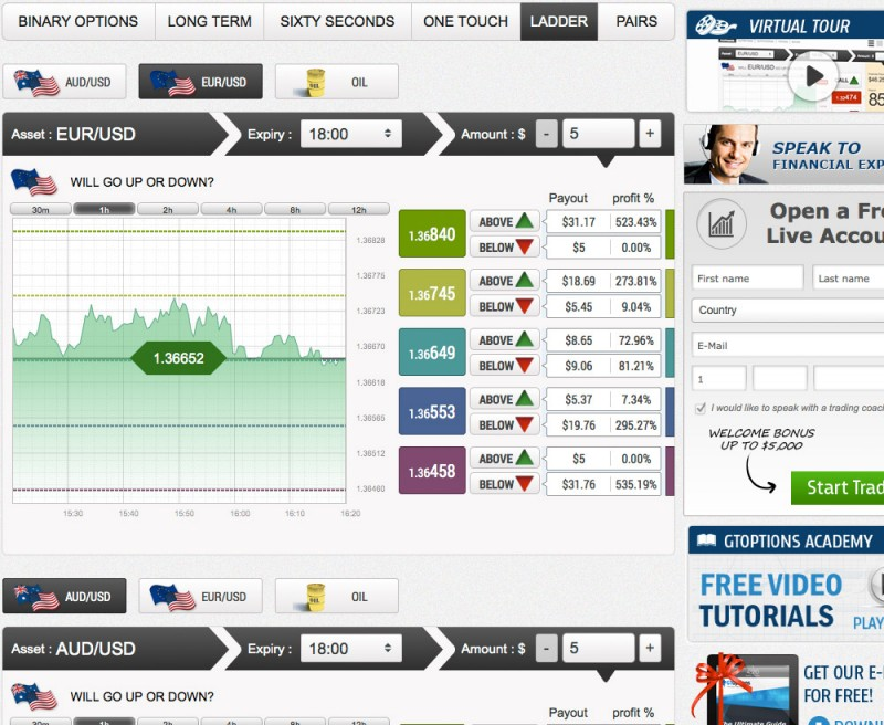 Binary options in canada