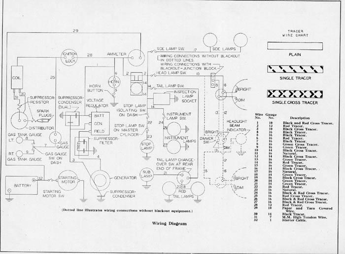 CMP Wiring Information