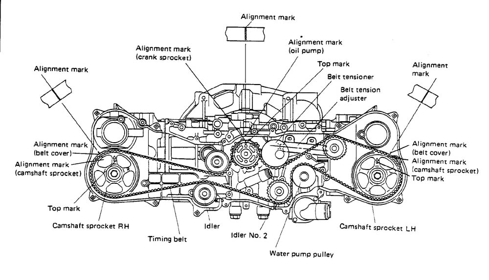 1996 subaru legacy engine diagram