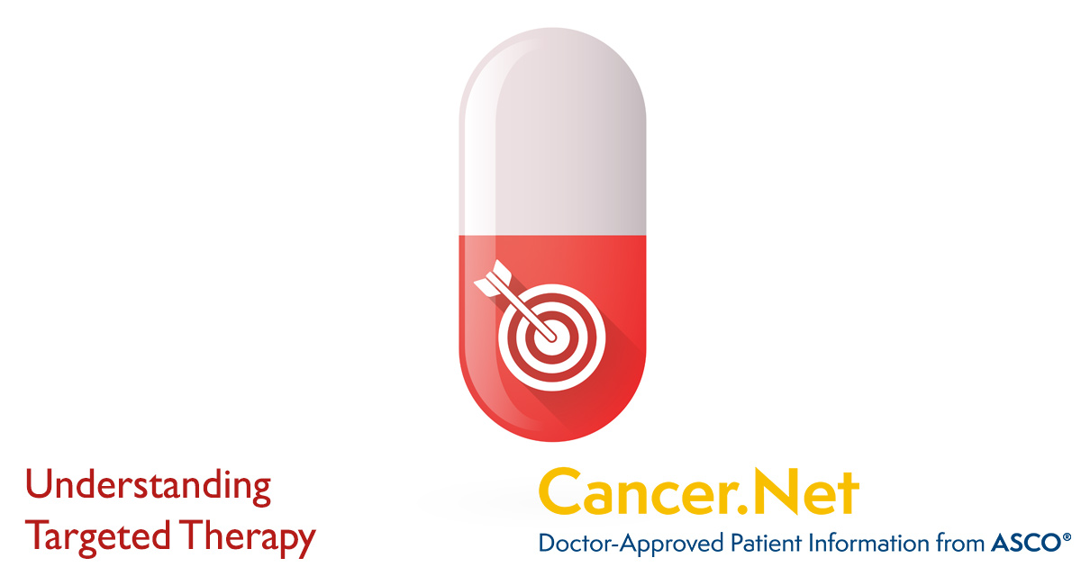 Understanding Targeted Therapy CancerNet