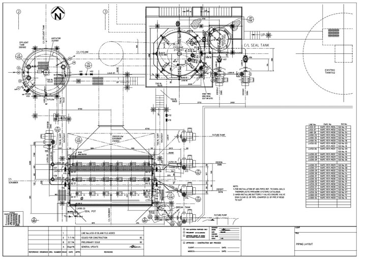 piping plant layout